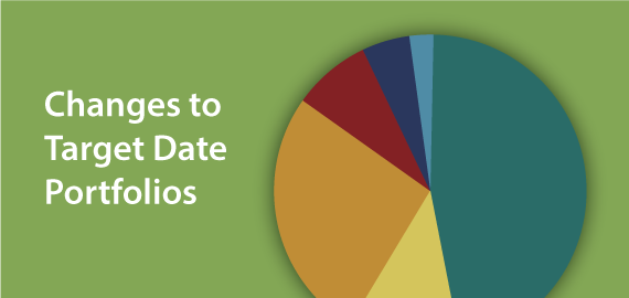 Changes to Target Date Portfolios